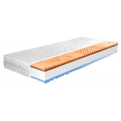 COCO DREAM sendvičová matrace