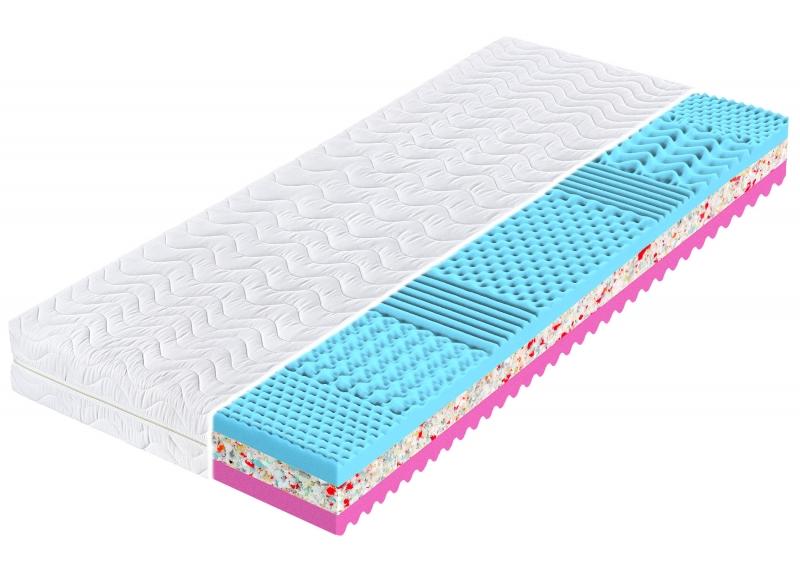 Sendvičová matrace Fresh