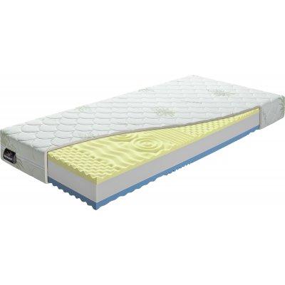 Sendvičová matrace VISCO PLUS
