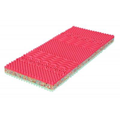 Sendvičová matrace FINES