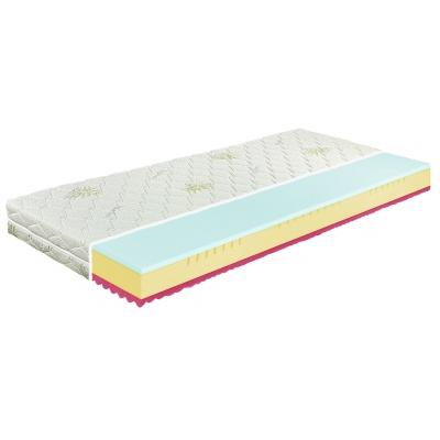 VISCO DREAM sendvičová matrace