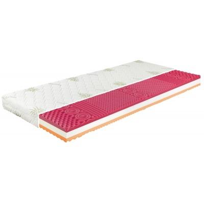 SAMANTA sendvičová matrace