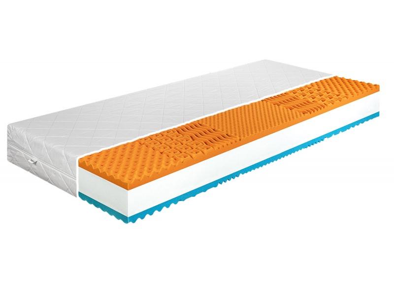 Sendvičová matrace HERMES